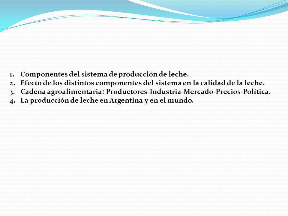Componentes del sistema de producción de leche.