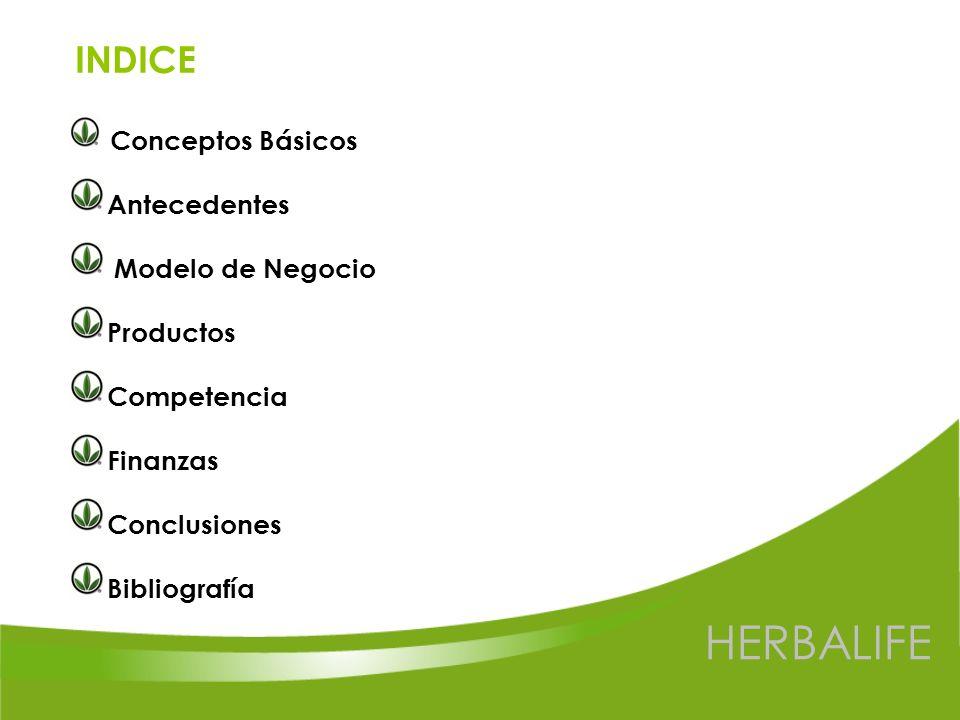 HERBALIFE INDICE Antecedentes Modelo de Negocio Productos Competencia