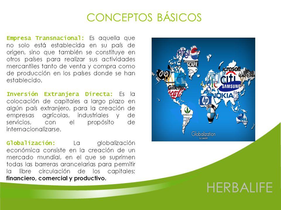 HERBALIFE CONCEPTOS BÁSICOS
