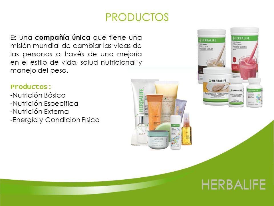 HERBALIFE HERBALIFE PRODUCTOS