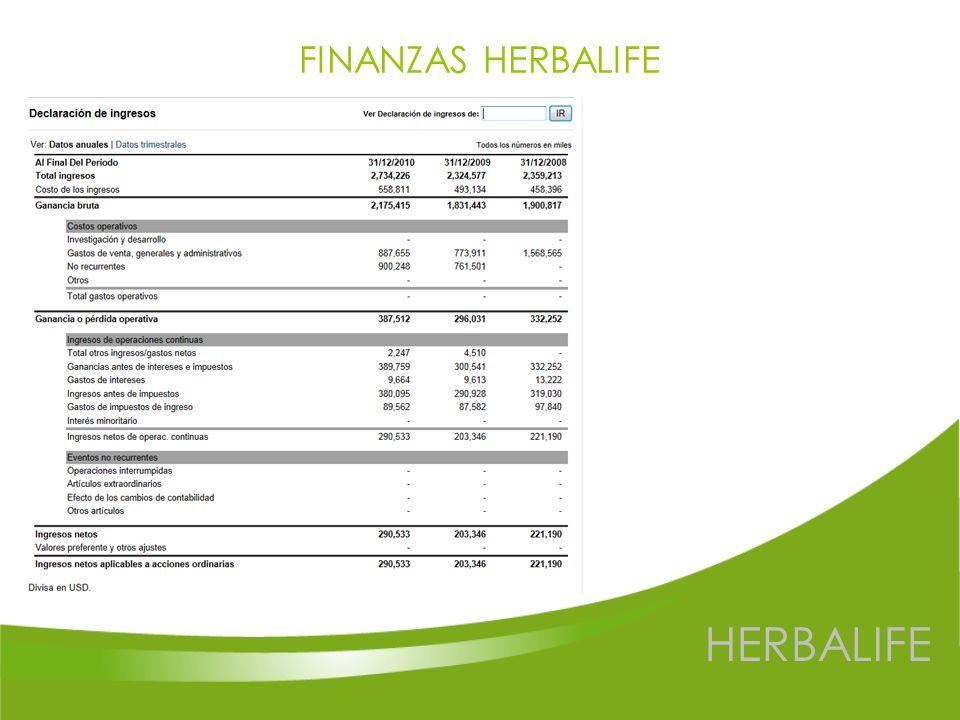 FINANZAS HERBALIFE HERBALIFE