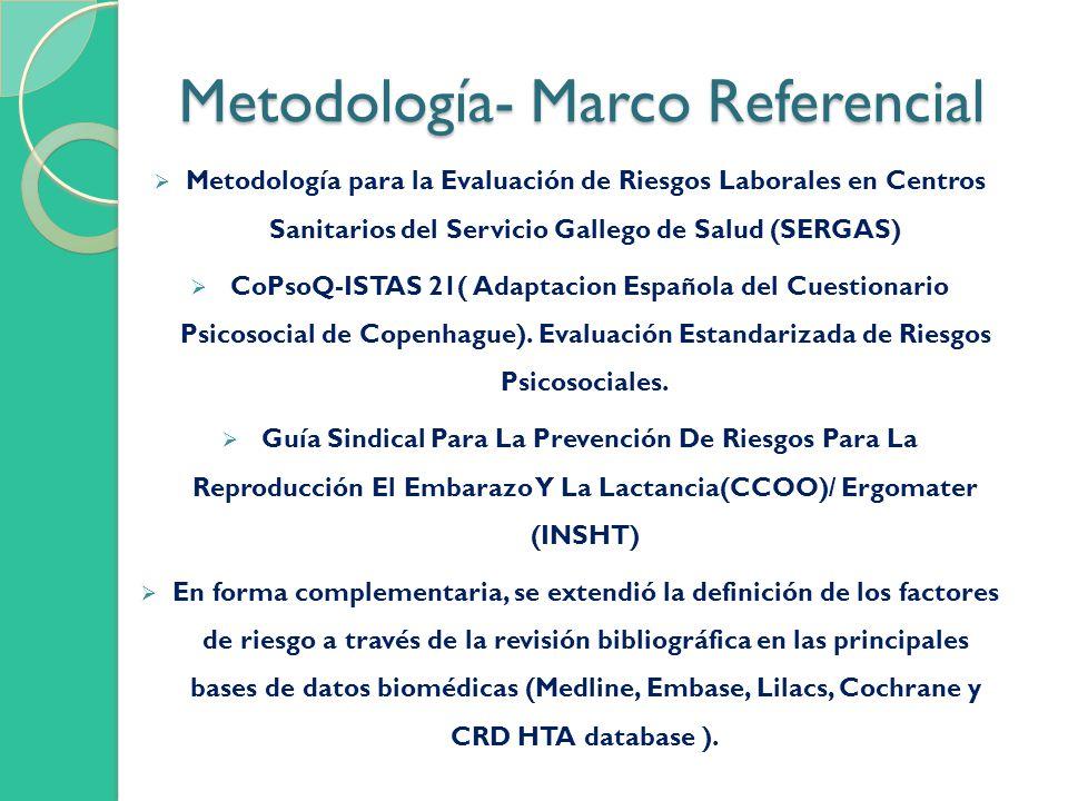 Metodología- Marco Referencial