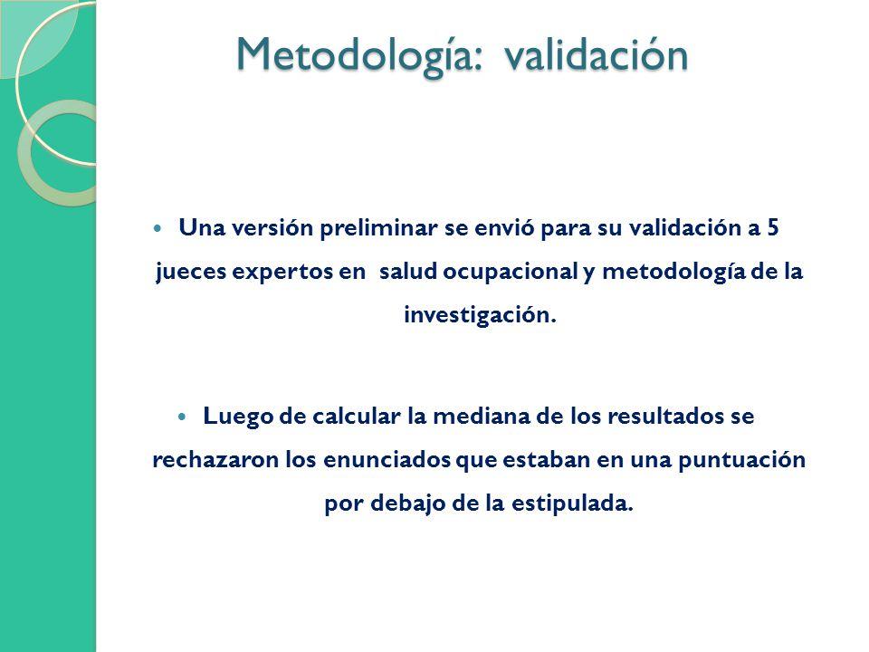 Metodología: validación