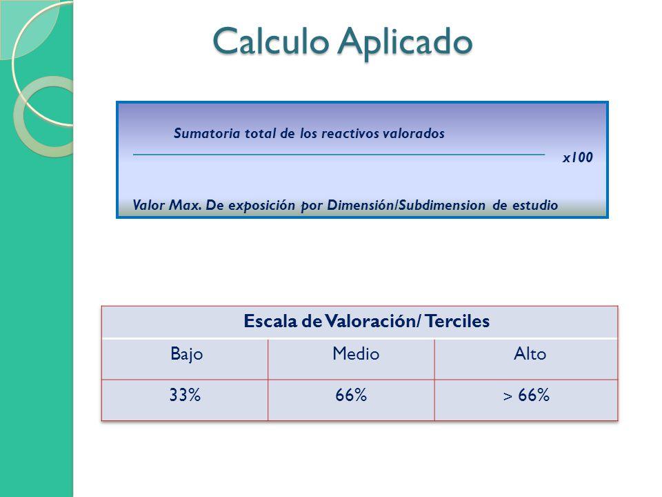 Escala de Valoración/ Terciles