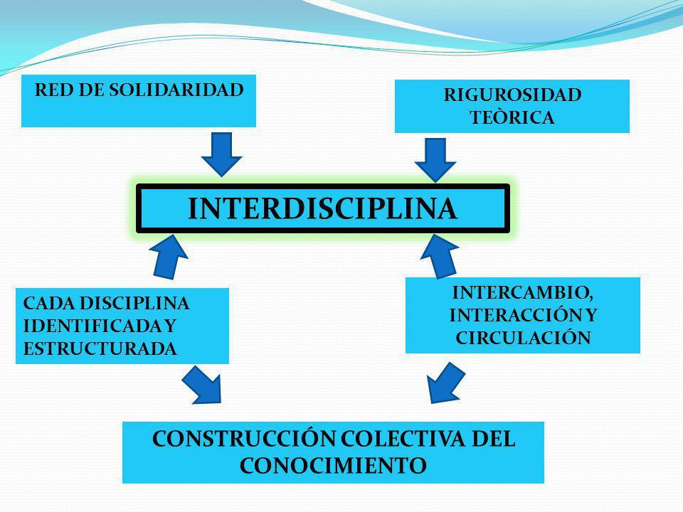 INTERDISCIPLINA CONSTRUCCIÓN COLECTIVA DEL CONOCIMIENTO
