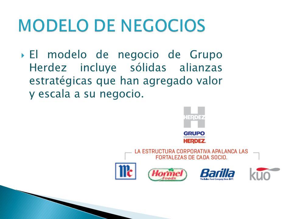 MODELO DE NEGOCIOS El modelo de negocio de Grupo Herdez incluye sólidas alianzas estratégicas que han agregado valor y escala a su negocio.
