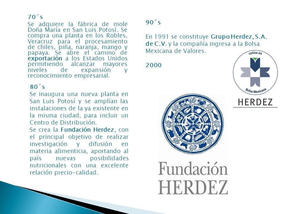 70´s Se adquiere la fábrica de mole Doña María en San Luis Potosí
