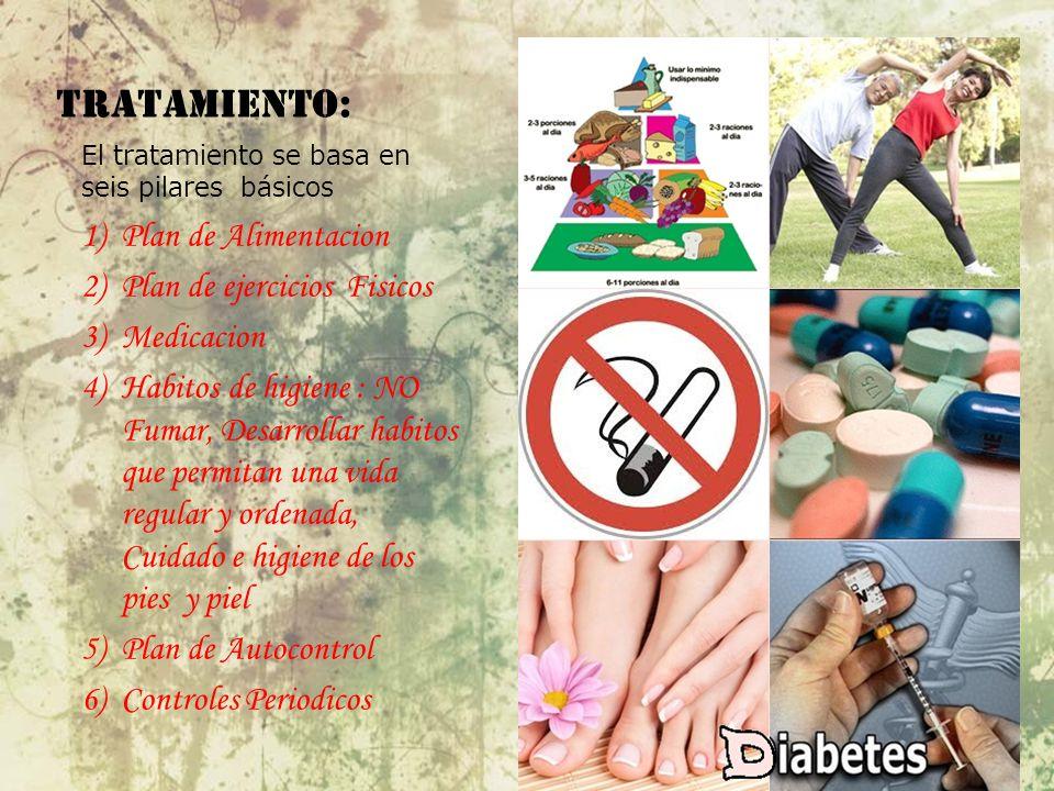 Tratamiento: Plan de Alimentacion Plan de ejercicios Fisicos
