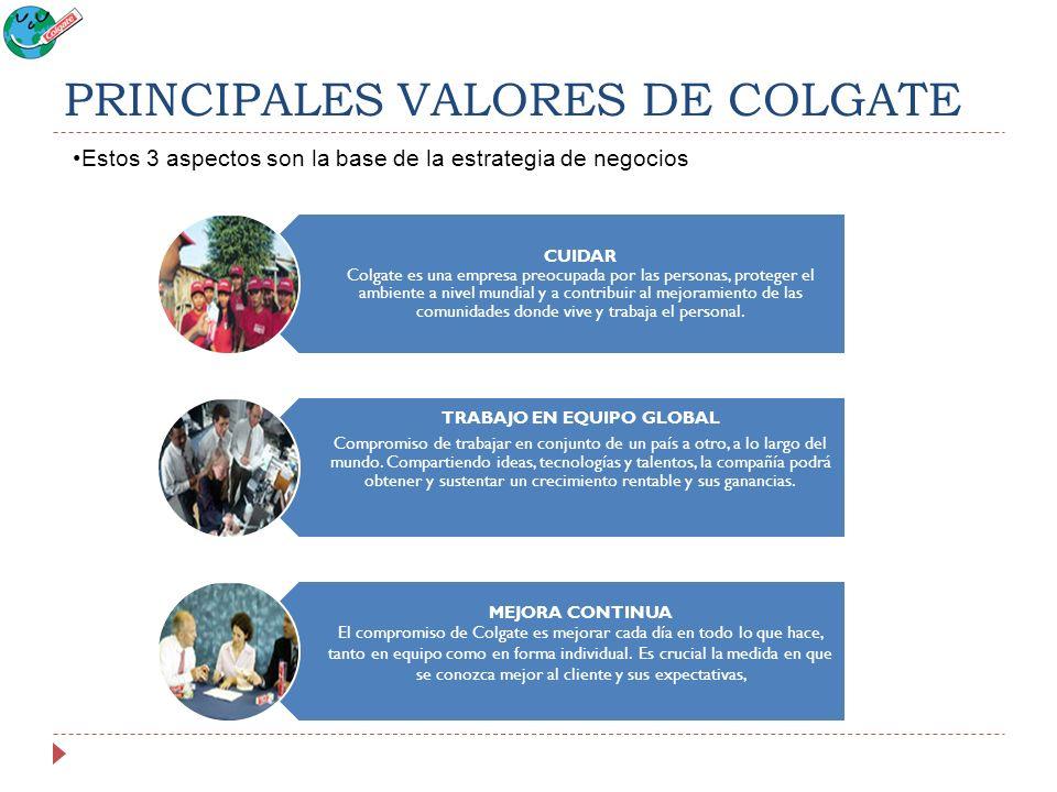 PRINCIPALES VALORES DE COLGATE