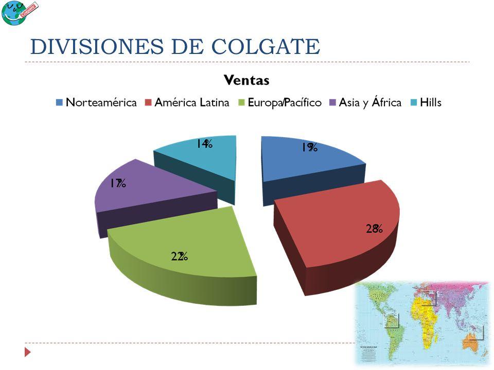 DIVISIONES DE COLGATE