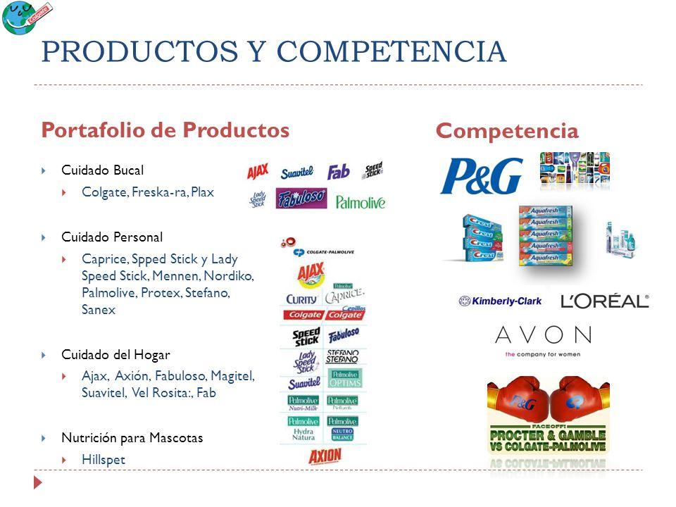 PRODUCTOS Y COMPETENCIA