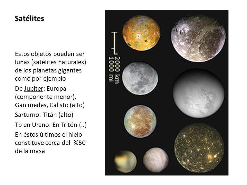 Satélites Estos objetos pueden ser lunas (satélites naturales) de los planetas gigantes como por ejemplo.
