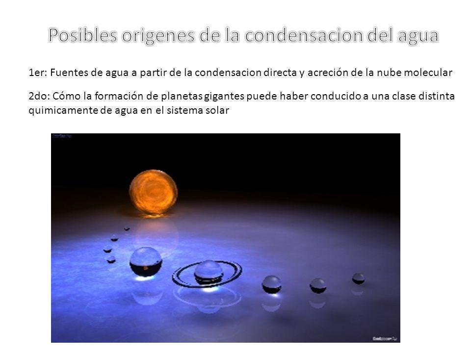 Posibles origenes de la condensacion del agua