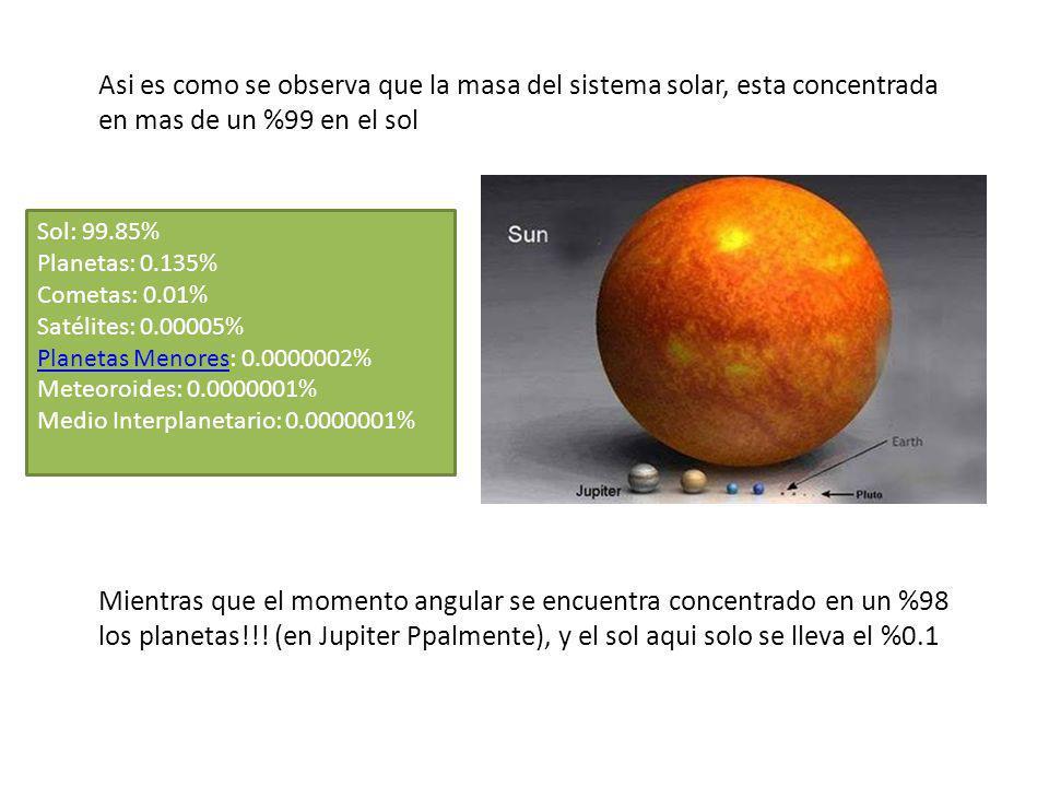 Asi es como se observa que la masa del sistema solar, esta concentrada en mas de un %99 en el sol