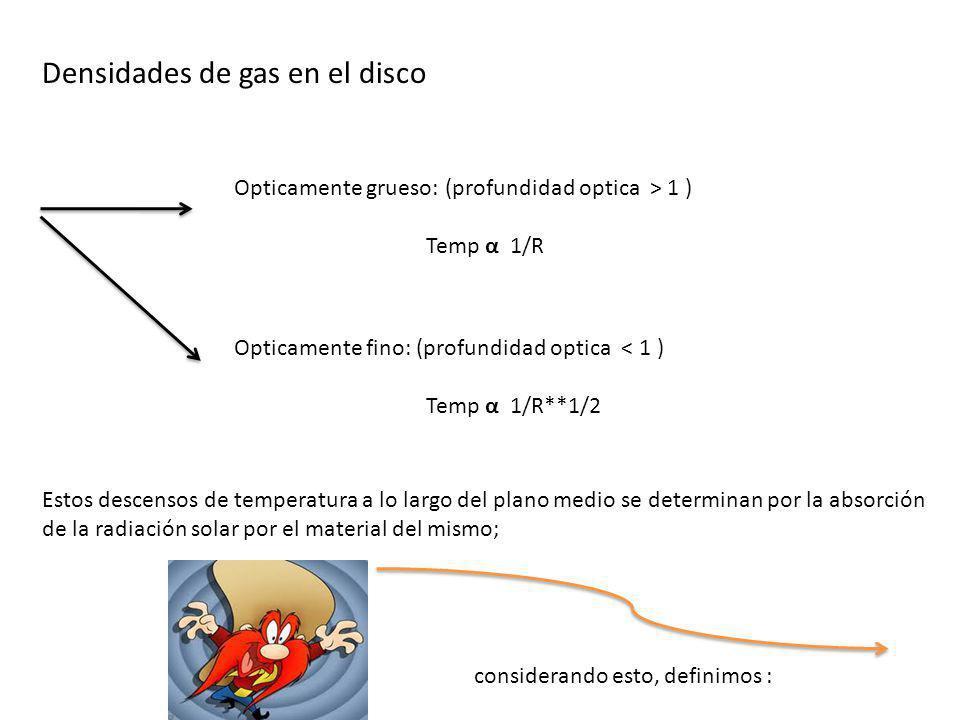Densidades de gas en el disco