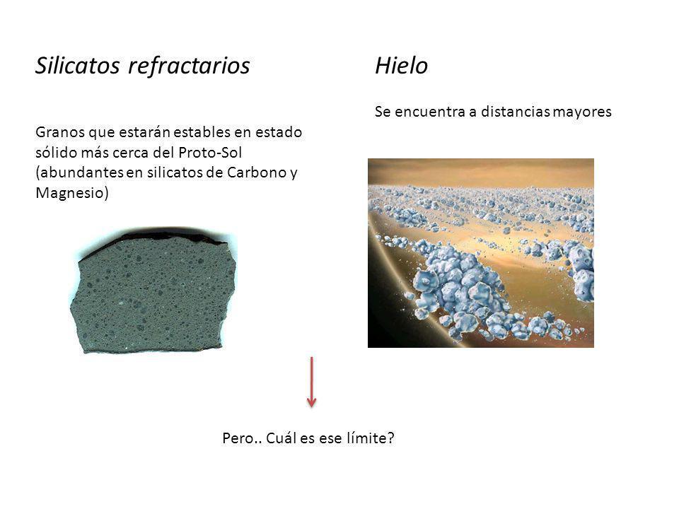 Silicatos refractarios Hielo