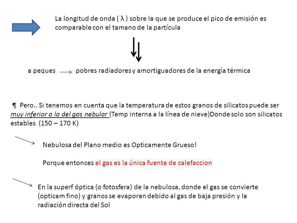 La longitud de onda ( λ ) sobre la que se produce el pico de emisión es comparable con el tamano de la partícula