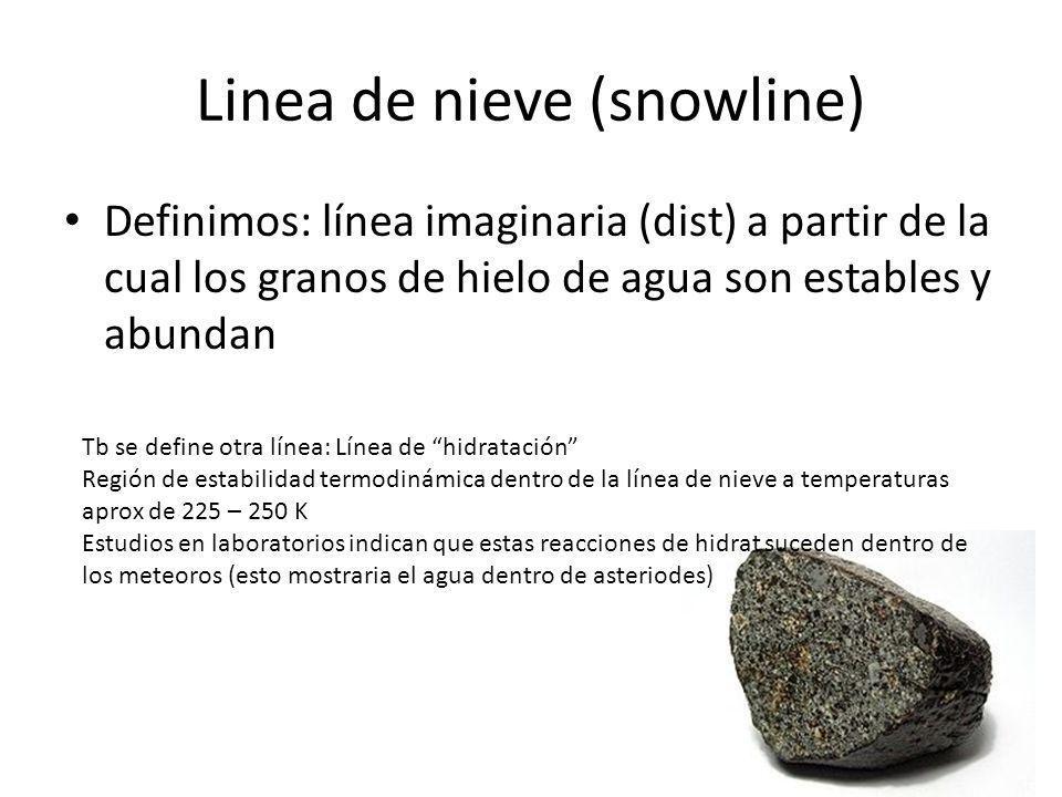 Linea de nieve (snowline)