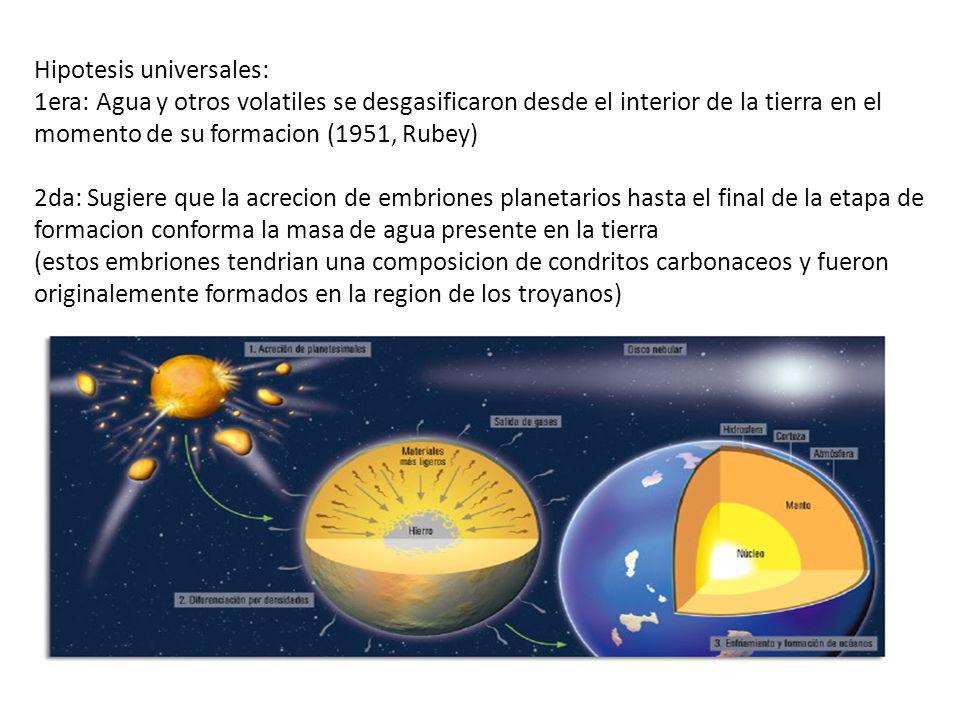 Hipotesis universales: