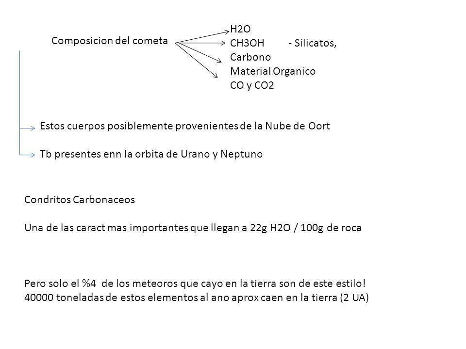 H2O CH3OH - Silicatos, Carbono. Material Organico. CO y CO2. Composicion del cometa.
