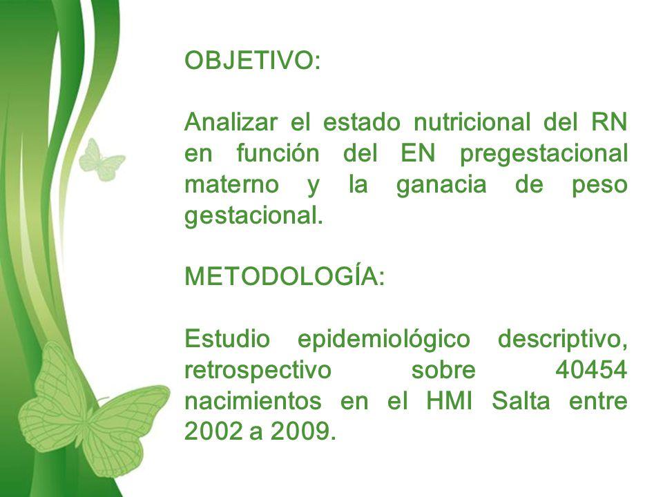 OBJETIVO: Analizar el estado nutricional del RN en función del EN pregestacional materno y la ganacia de peso gestacional.