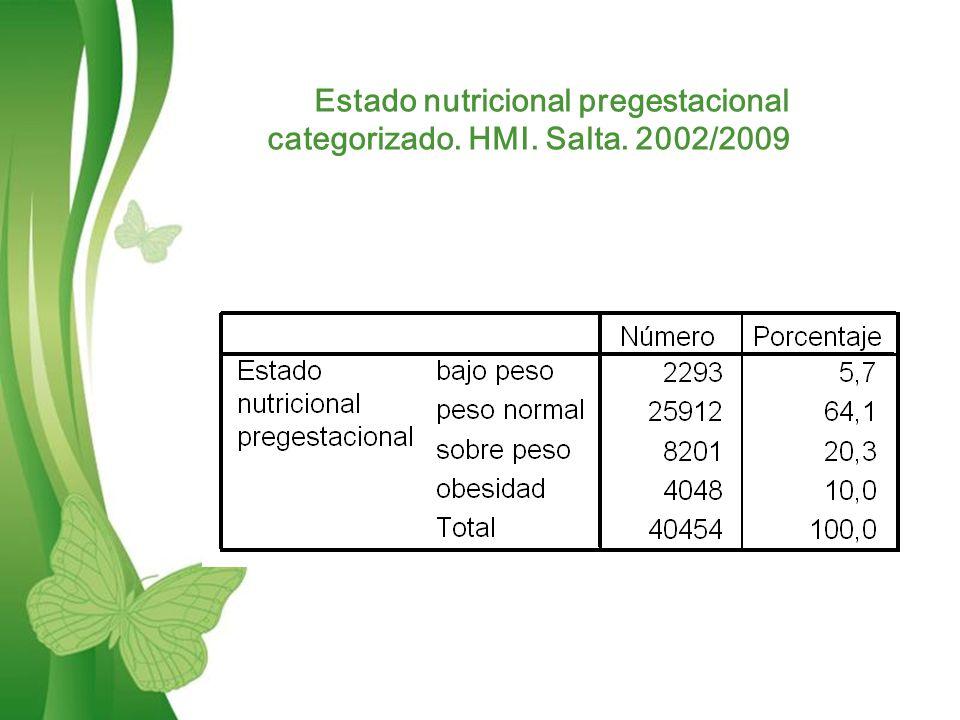 Estado nutricional pregestacional categorizado. HMI. Salta. 2002/2009