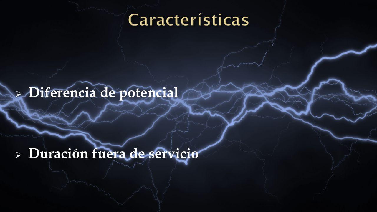 Características Diferencia de potencial Duración fuera de servicio