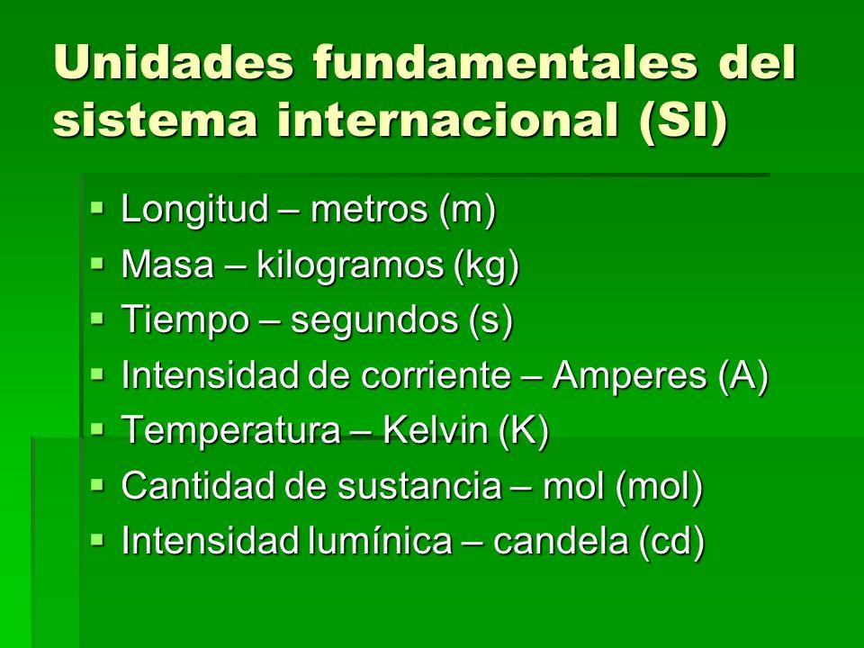Unidades fundamentales del sistema internacional (SI)