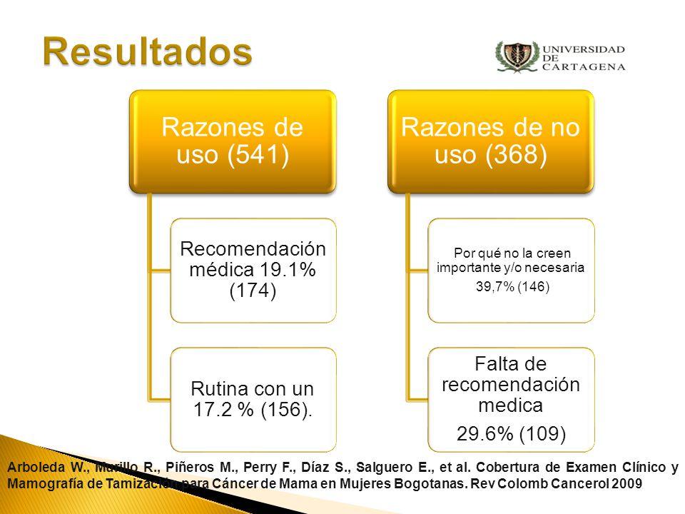 Resultados Razones de uso (541) Razones de no uso (368)