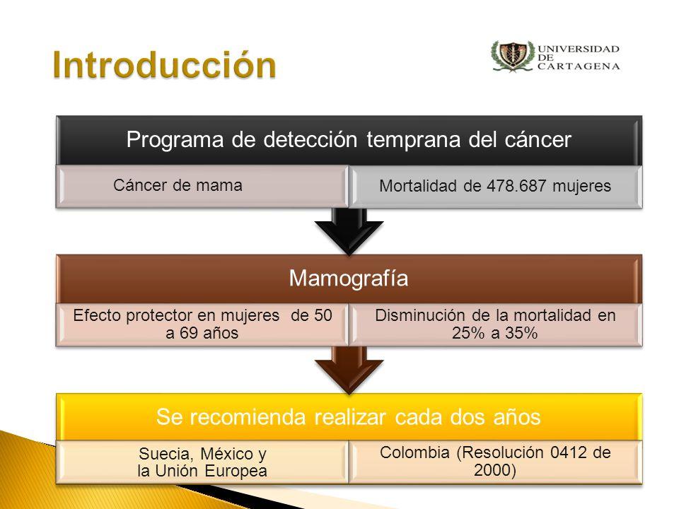 Introducción Programa de detección temprana del cáncer