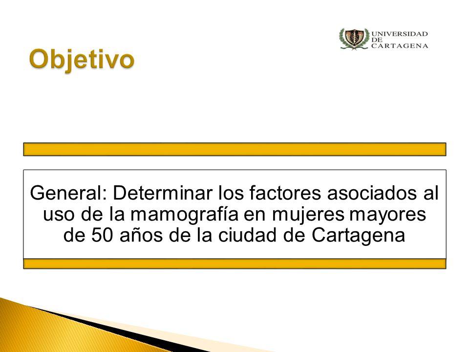 Objetivo General: Determinar los factores asociados al uso de la mamografía en mujeres mayores de 50 años de la ciudad de Cartagena.
