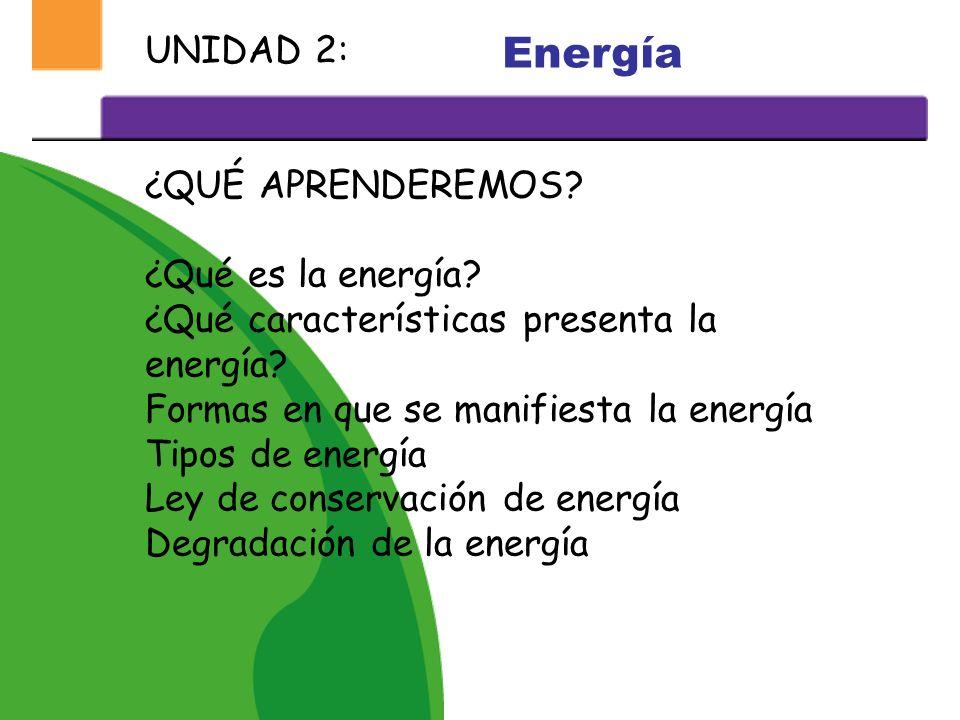 Energía UNIDAD 2: ¿QUÉ APRENDEREMOS ¿Qué es la energía