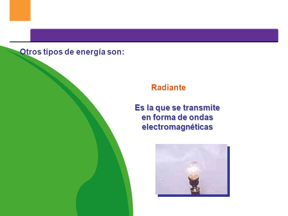 Es la que se transmite en forma de ondas electromagnéticas