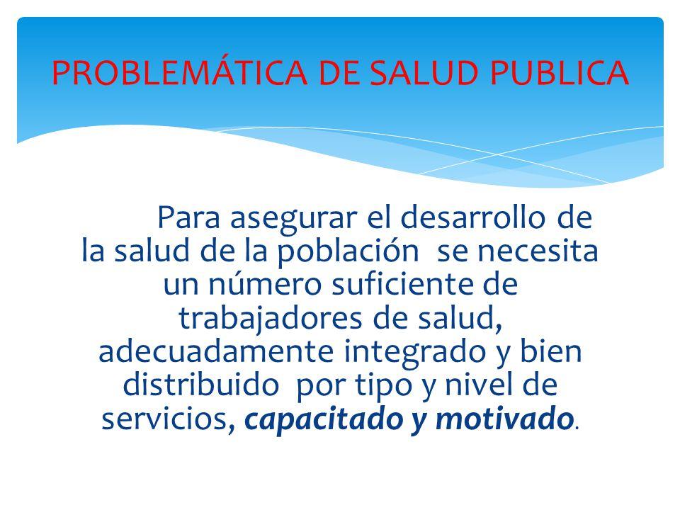 PROBLEMÁTICA DE SALUD PUBLICA