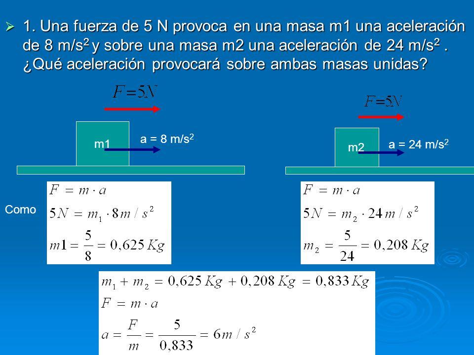 1. Una fuerza de 5 N provoca en una masa m1 una aceleración de 8 m/s2 y sobre una masa m2 una aceleración de 24 m/s2 . ¿Qué aceleración provocará sobre ambas masas unidas