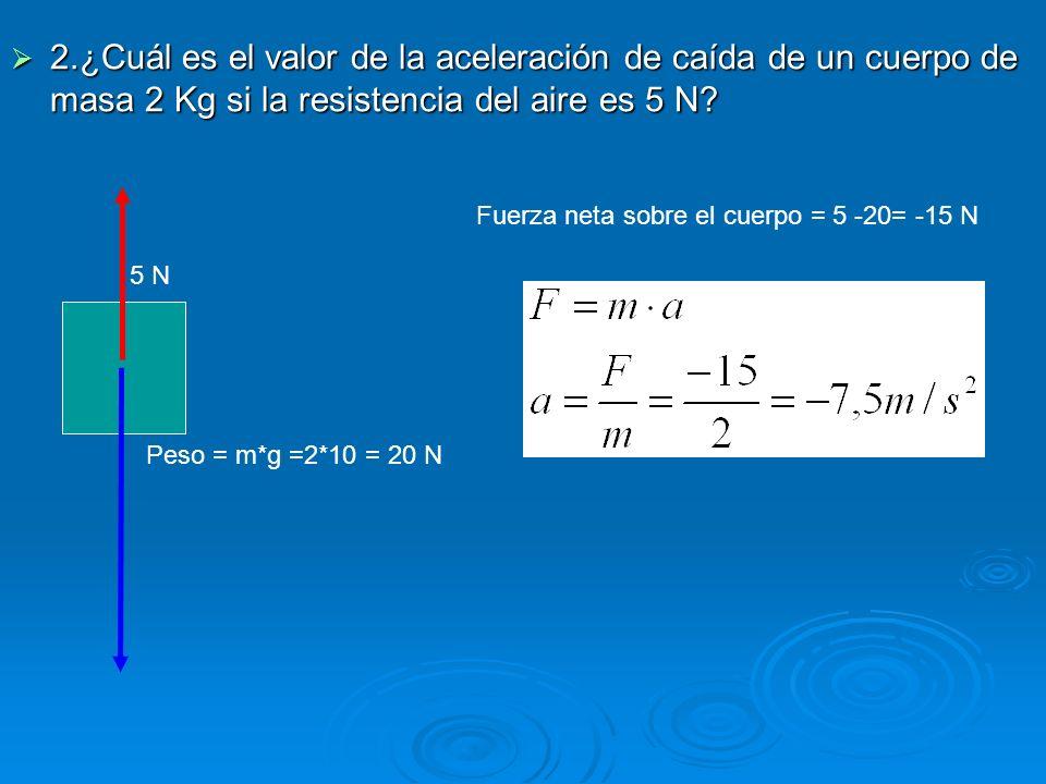 2.¿Cuál es el valor de la aceleración de caída de un cuerpo de masa 2 Kg si la resistencia del aire es 5 N
