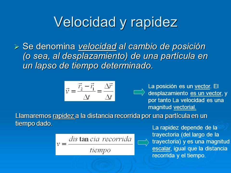 Velocidad y rapidezSe denomina velocidad al cambio de posición (o sea, al desplazamiento) de una partícula en un lapso de tiempo determinado.