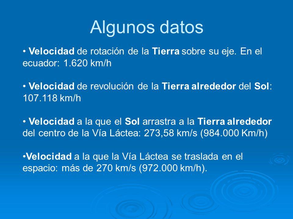 Algunos datos Velocidad de rotación de la Tierra sobre su eje. En el ecuador: 1.620 km/h.