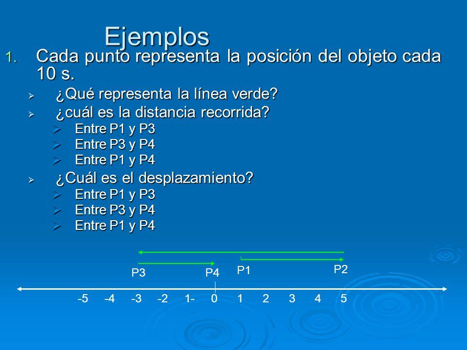Ejemplos Cada punto representa la posición del objeto cada 10 s.