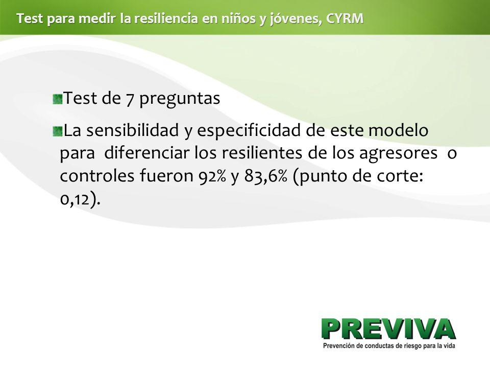 Test para medir la resiliencia en niños y jóvenes, CYRM