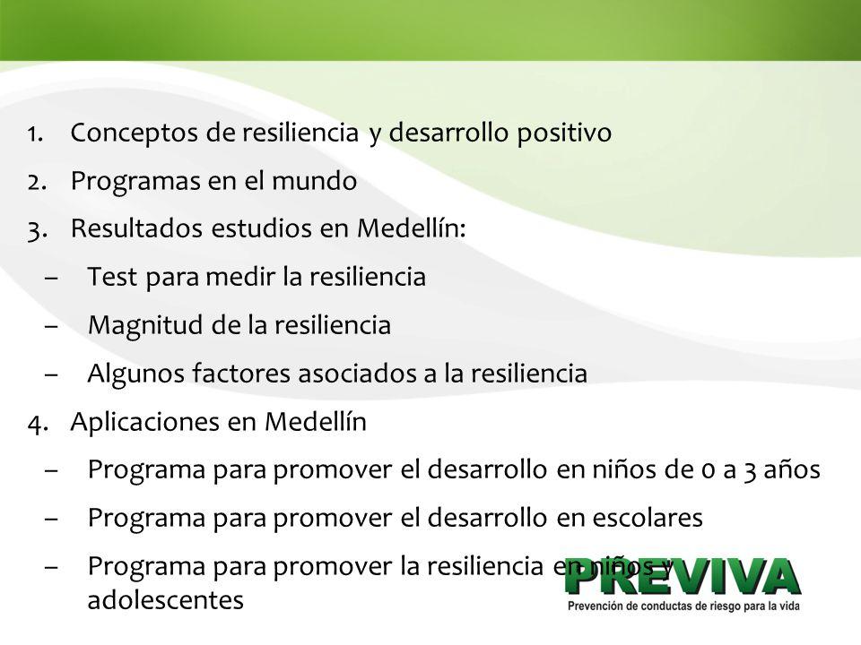 Conceptos de resiliencia y desarrollo positivo