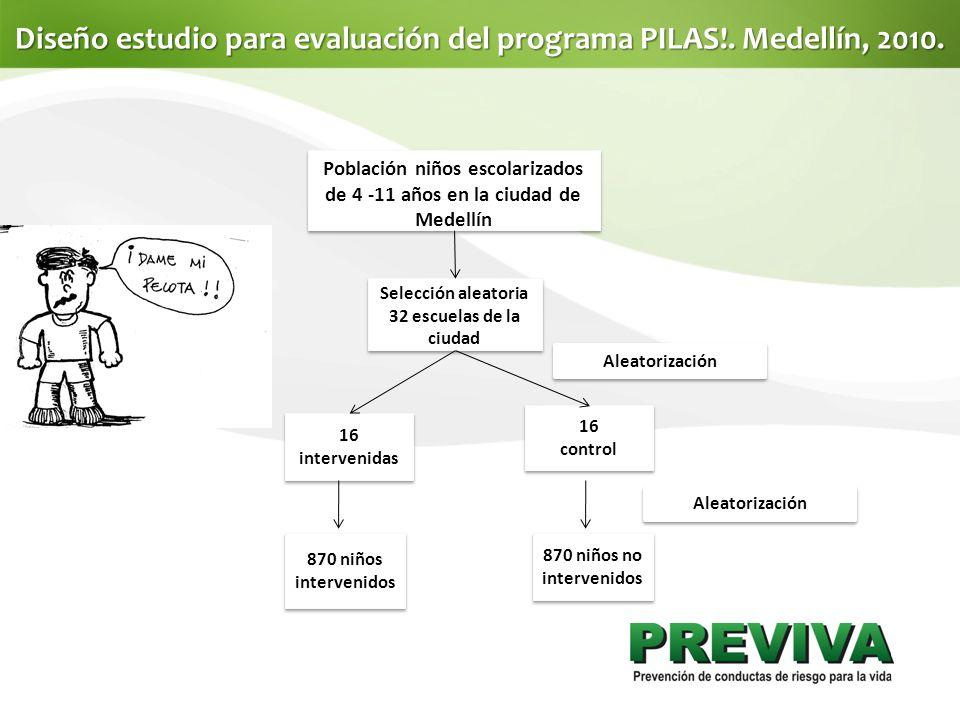 Diseño estudio para evaluación del programa PILAS!. Medellín, 2010.