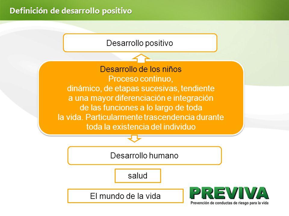 Definición de desarrollo positivo