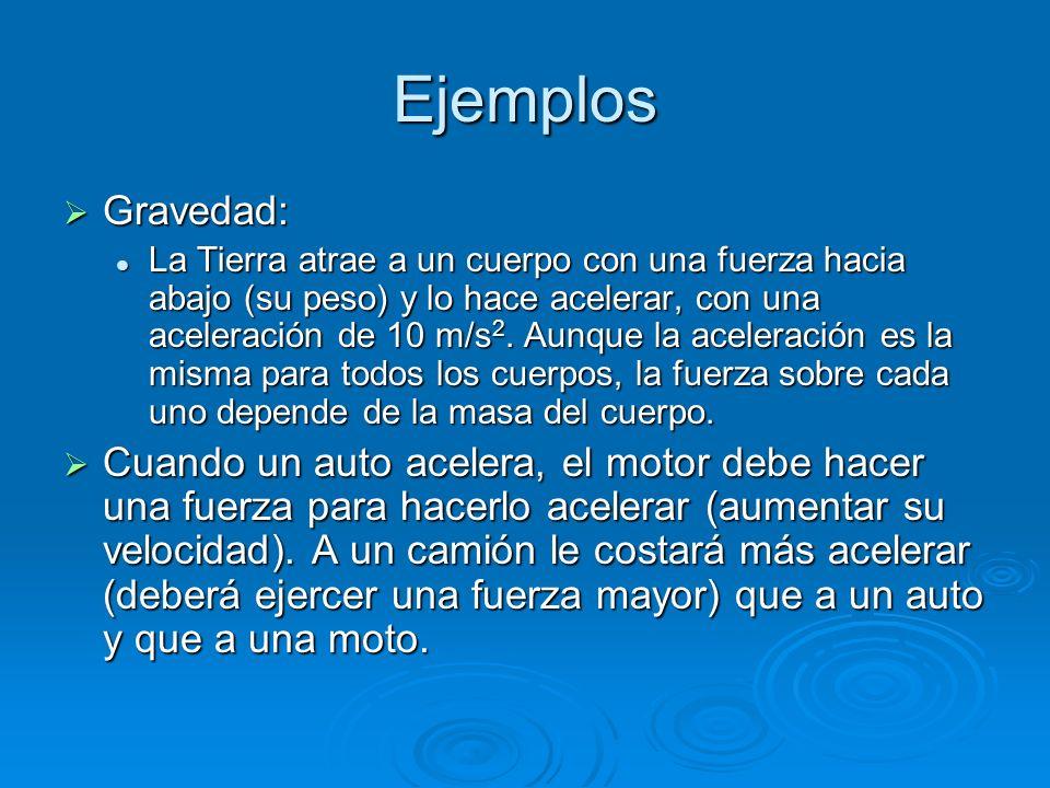 Ejemplos Gravedad:
