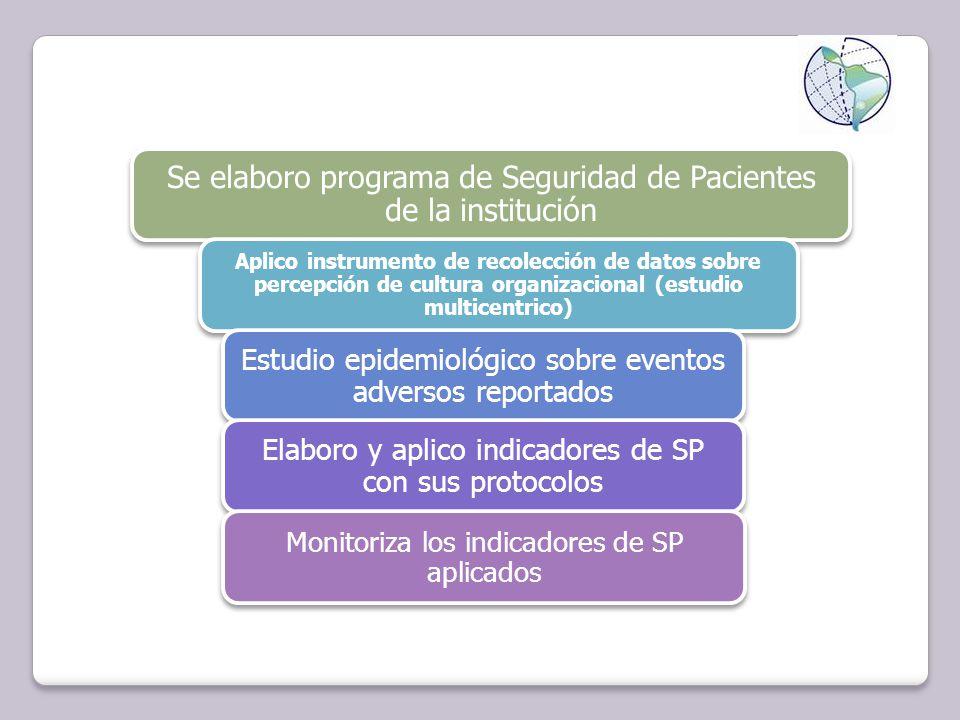 Se elaboro programa de Seguridad de Pacientes de la institución