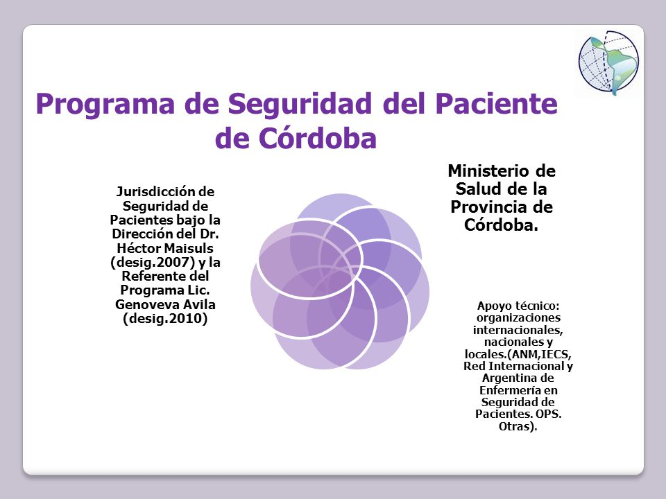 Programa de Seguridad del Paciente de Córdoba