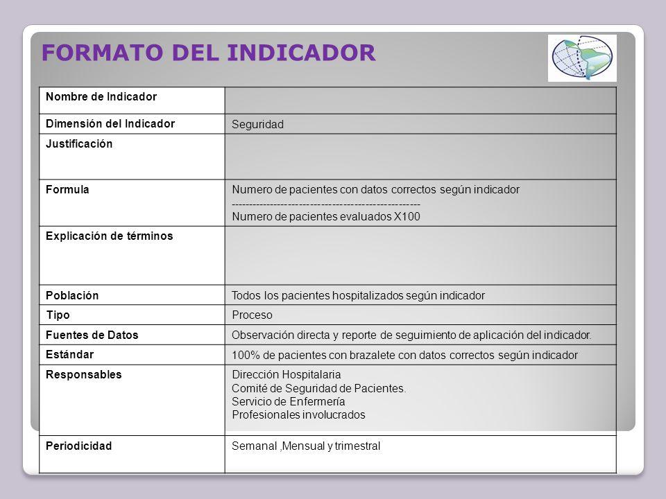 FORMATO DEL INDICADOR Nombre de Indicador Dimensión del Indicador