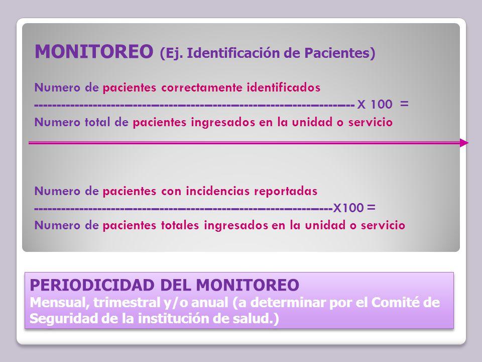 MONITOREO (Ej. Identificación de Pacientes)