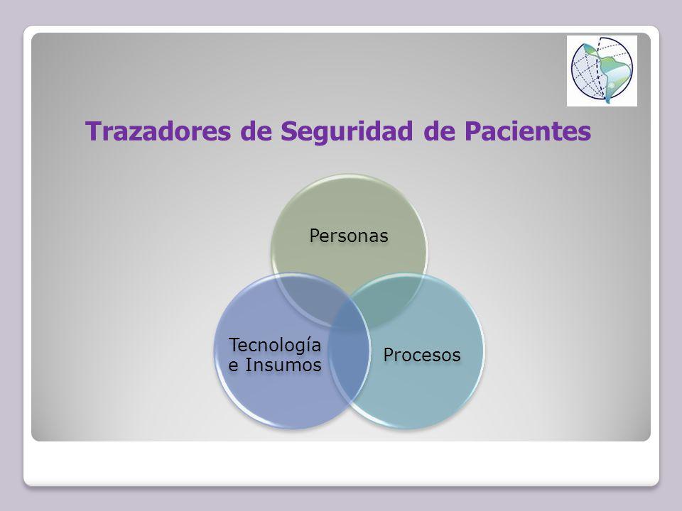 Trazadores de Seguridad de Pacientes