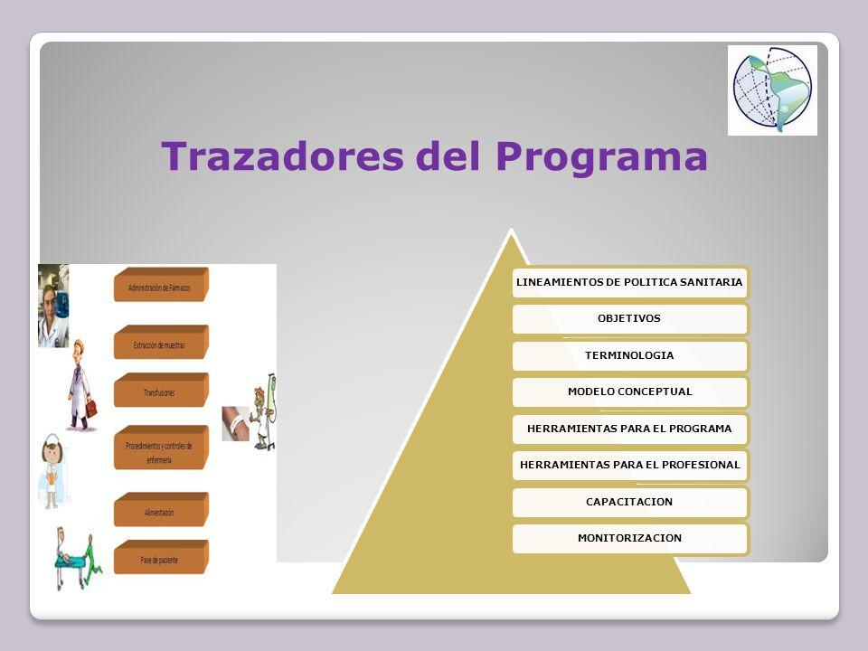 Trazadores del Programa